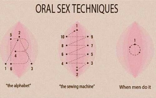 Oral sex teqnique